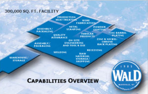 capabilities-overview